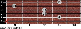 Amajor7(add13) for guitar on frets x, 12, 11, 11, 9, 12