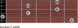 Amajor7(add9) for guitar on frets 5, 0, 2, 4, 2, 4