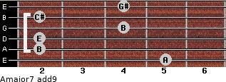 Amajor7(add9) for guitar on frets 5, 2, 2, 4, 2, 4