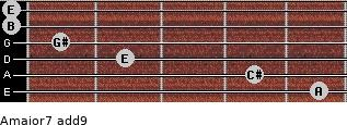 Amajor7(add9) for guitar on frets 5, 4, 2, 1, 0, 0