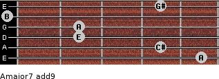 Amajor7(add9) for guitar on frets 5, 4, 2, 2, 0, 4
