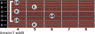 Amajor7(add9) for guitar on frets 5, 4, 6, 4, 5, 4