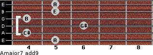 Amajor7(add9) for guitar on frets 5, 4, 6, 4, 5, 5