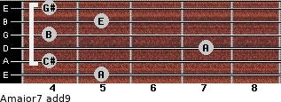 Amajor7(add9) for guitar on frets 5, 4, 7, 4, 5, 4