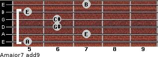 Amajor7(add9) for guitar on frets 5, 7, 6, 6, 5, 7