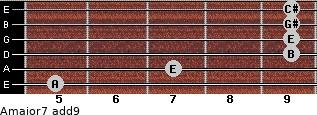Amajor7(add9) for guitar on frets 5, 7, 9, 9, 9, 9