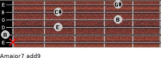 Amajor7(add9) for guitar on frets x, 0, 2, 4, 2, 4