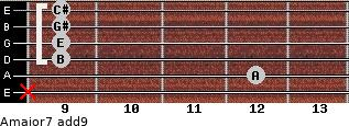 Amajor7(add9) for guitar on frets x, 12, 9, 9, 9, 9