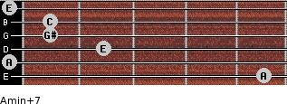 Amin(+7) for guitar on frets 5, 0, 2, 1, 1, 0