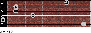 Amin(+7) for guitar on frets 5, 0, 2, 1, 1, 4