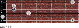 Amin(+7) for guitar on frets 5, 0, 2, 1, 1, 5