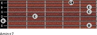 Amin(+7) for guitar on frets 5, 0, 2, 5, 5, 4