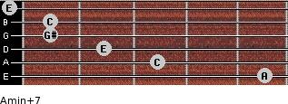 Amin(+7) for guitar on frets 5, 3, 2, 1, 1, 0