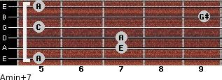 Amin(+7) for guitar on frets 5, 7, 7, 5, 9, 5