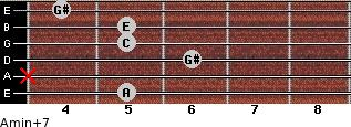 Amin(+7) for guitar on frets 5, x, 6, 5, 5, 4