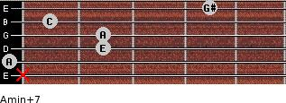 Amin(+7) for guitar on frets x, 0, 2, 2, 1, 4