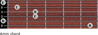 Amin for guitar on frets 5, 0, 2, 2, 1, 0