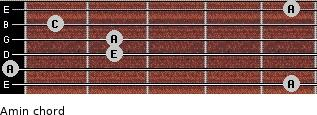 Amin for guitar on frets 5, 0, 2, 2, 1, 5