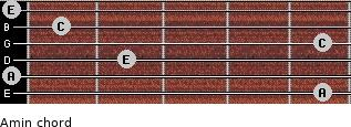 Amin for guitar on frets 5, 0, 2, 5, 1, 0
