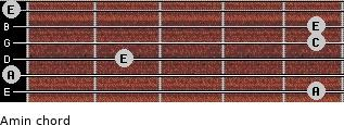 Amin for guitar on frets 5, 0, 2, 5, 5, 0