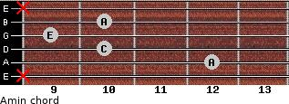 Amin for guitar on frets x, 12, 10, 9, 10, x