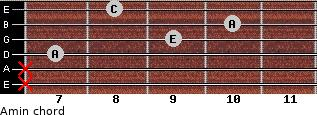 Amin for guitar on frets x, x, 7, 9, 10, 8