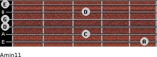 Amin11 for guitar on frets 5, 3, 0, 0, 3, 0
