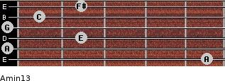 Amin13 for guitar on frets 5, 0, 2, 0, 1, 2