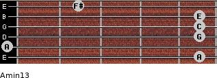 Amin13 for guitar on frets 5, 0, 5, 5, 5, 2