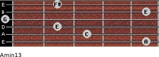 Amin13 for guitar on frets 5, 3, 2, 0, 5, 2