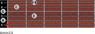 Amin13 for guitar on frets x, 0, 2, 0, 1, 2