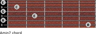 Amin7 for guitar on frets 5, 0, 2, 0, 1, 0
