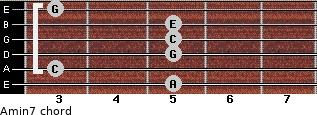 Amin7 for guitar on frets 5, 3, 5, 5, 5, 3
