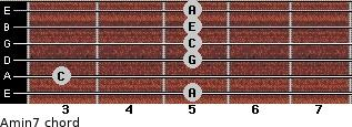 Amin7 for guitar on frets 5, 3, 5, 5, 5, 5