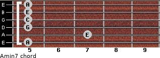 Amin7 for guitar on frets 5, 7, 5, 5, 5, 5