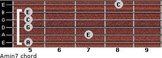 Amin7 for guitar on frets 5, 7, 5, 5, 5, 8