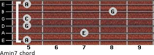 Amin7 for guitar on frets 5, 7, 5, 5, 8, 5