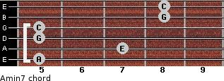 Amin7 for guitar on frets 5, 7, 5, 5, 8, 8