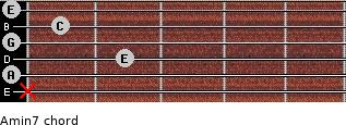 Amin7 for guitar on frets x, 0, 2, 0, 1, 0