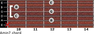 Amin7 for guitar on frets x, 12, 10, 12, 10, 12
