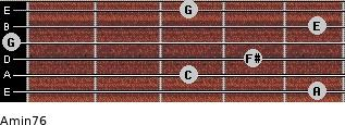 Amin7/6 for guitar on frets 5, 3, 4, 0, 5, 3