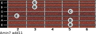 Amin7(add11) for guitar on frets 5, 5, 2, 5, 3, 3