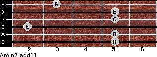 Amin7(add11) for guitar on frets 5, 5, 2, 5, 5, 3