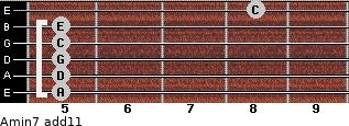 Amin7(add11) for guitar on frets 5, 5, 5, 5, 5, 8