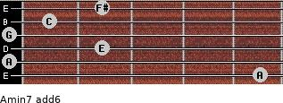 Amin7(add6) for guitar on frets 5, 0, 2, 0, 1, 2