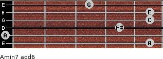 Amin7(add6) for guitar on frets 5, 0, 4, 5, 5, 3