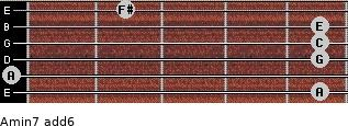 Amin7(add6) for guitar on frets 5, 0, 5, 5, 5, 2