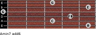 Amin7(add6) for guitar on frets 5, 3, 4, 0, 5, 3