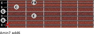 Amin7(add6) for guitar on frets x, 0, 2, 0, 1, 2