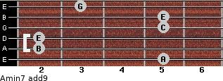 Amin7(add9) for guitar on frets 5, 2, 2, 5, 5, 3